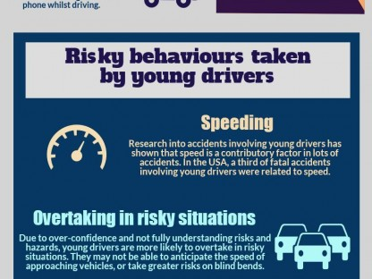 The truth about young drivers.. [an Infographic]